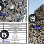 buy sponge iron vs scrap steel