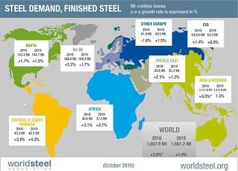 china iron ore price index today