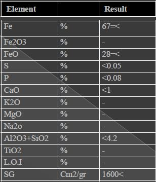 iron ore concentrate specifications