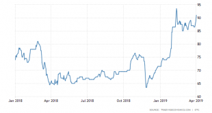 current iron ore prices in china - Simurgh iron and steel company