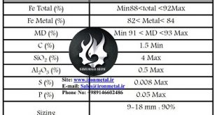 dri and hot briquetted iron manufacturers