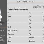 iron ore concentrate price per ton 2019