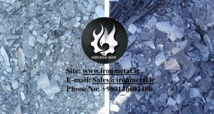 iron powder from mill scale scrap
