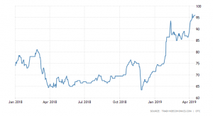 price of iron ore pellets vs fines