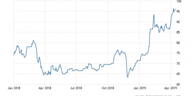 iron ore platts price today - Iron Ore 62% Fe - Simurgh iron